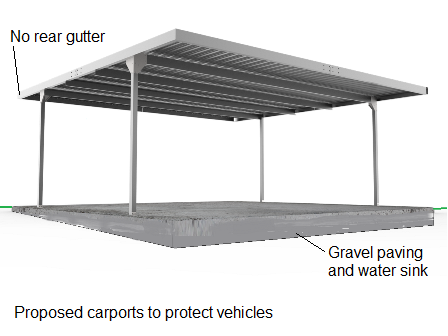 The Carport Design